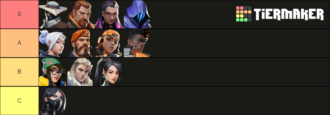 Valorant tier list best agents