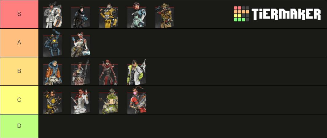 apex legends best characters tier list