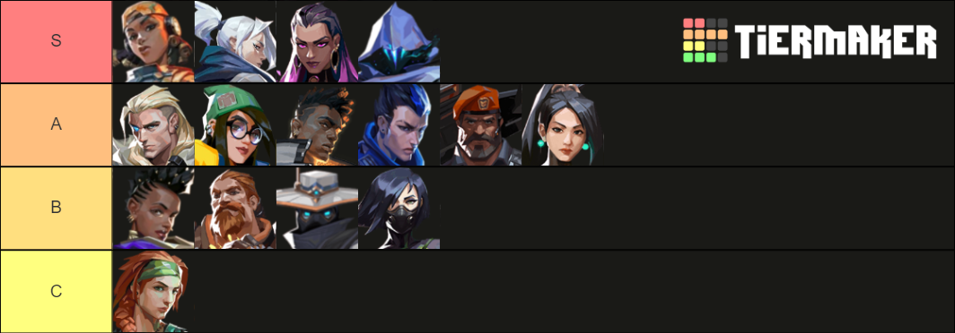 Valorant tier list best agents