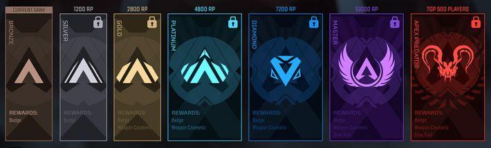 apex legends season 4 rewards