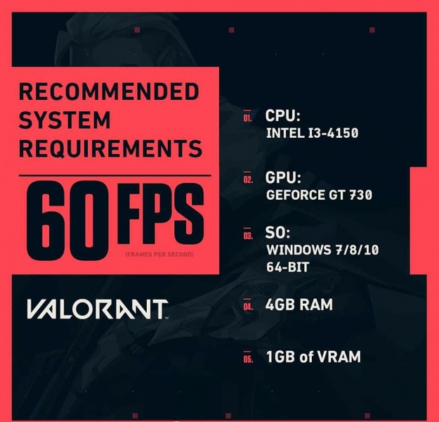 valorant minimum requirements for 60 fps
