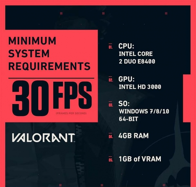 valorant minimum requirements for 30 fps