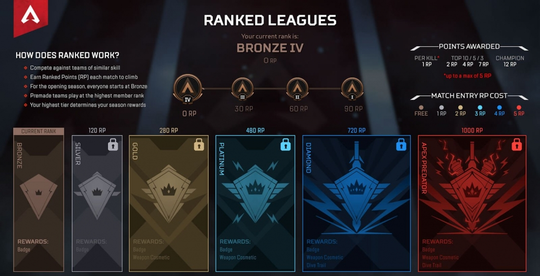 apex-legends-series-information